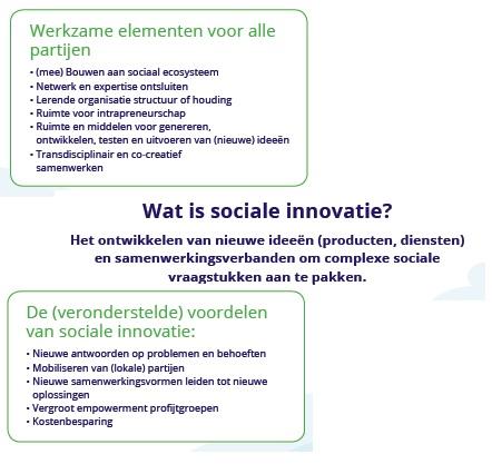 sociale-innovatie